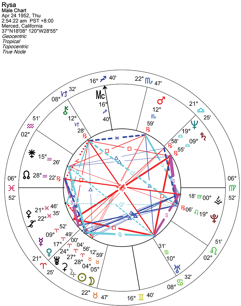 Reading your birth chart goldring astrology my natal chart calculated at 255 am in merced california on april 24th 1952 it represents a picture of the sky at that moment and place nvjuhfo Choice Image